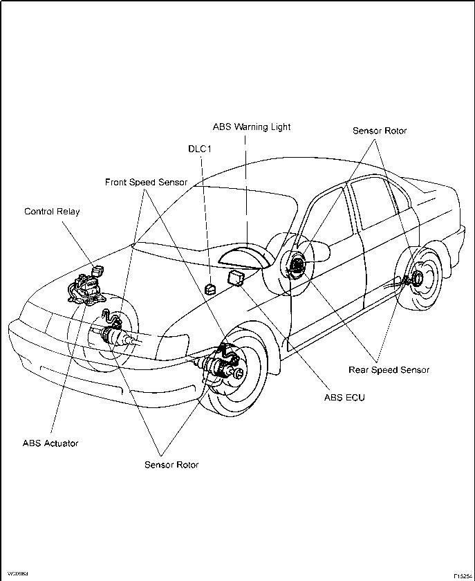 Toyota Tercel Ecu Location