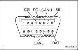 C053421E05