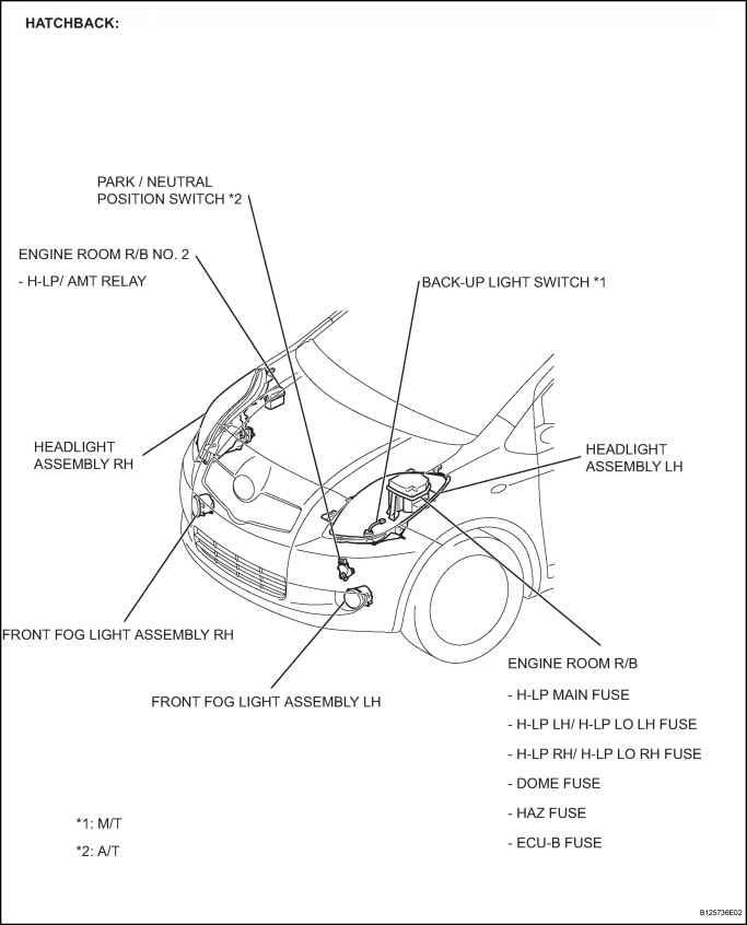 toyota yaris manual transmission fluid
