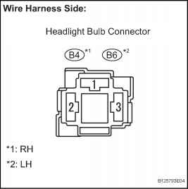 (a) Disconnect the B4 and B6 headlight bulb connectors.