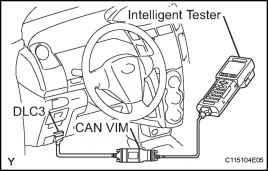 Obd2 Code Reader Scanner Airbag Code Scanner Wiring