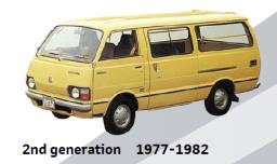 toyota hiace 2nd generation