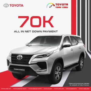 Toyota Fortuner January 2021 Promotion