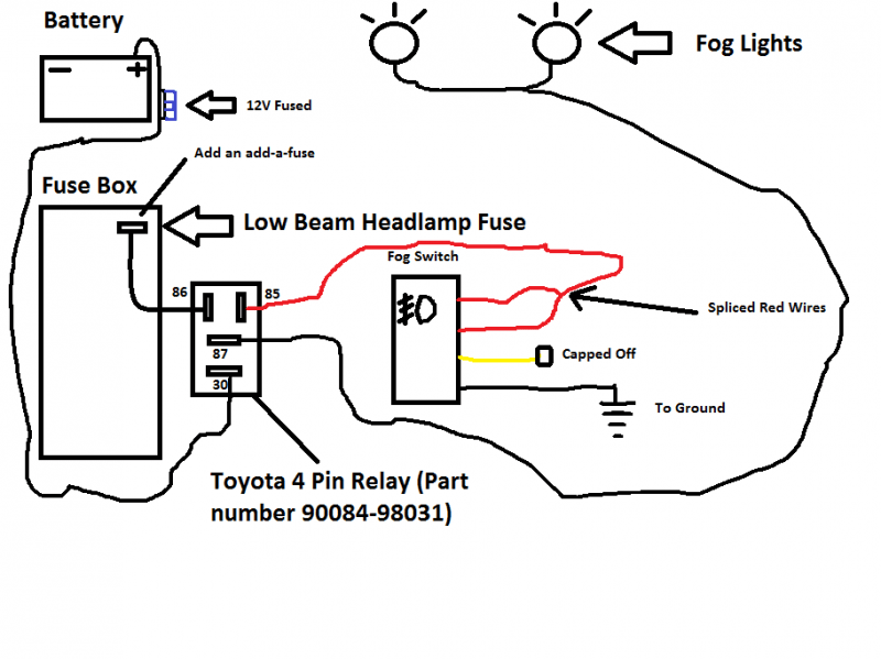 [Get 39+] Fog Light Wiring Diagram With Relay