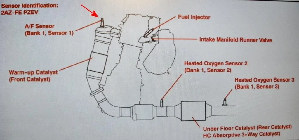 Eclipse Wiring Diagram On Nippondenso Oxygen Sensor Wiring Diagram