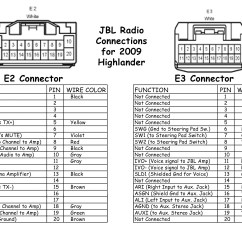 Obd Wiring Diagram 2006 Toyota Avalon Ignition Coil Tacoma Obd2 All Data Connector 2003 Manual