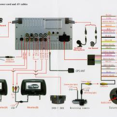 Toyota Hilux Stereo Wiring Diagram 2008 1970 Vw Beetle Turn Signal 2009 Best Library Oem Fit Android Head Unit Radio Dvd Navigation Upgrade Installation Rh Toyotanation Com 2004 Sienna Electrical
