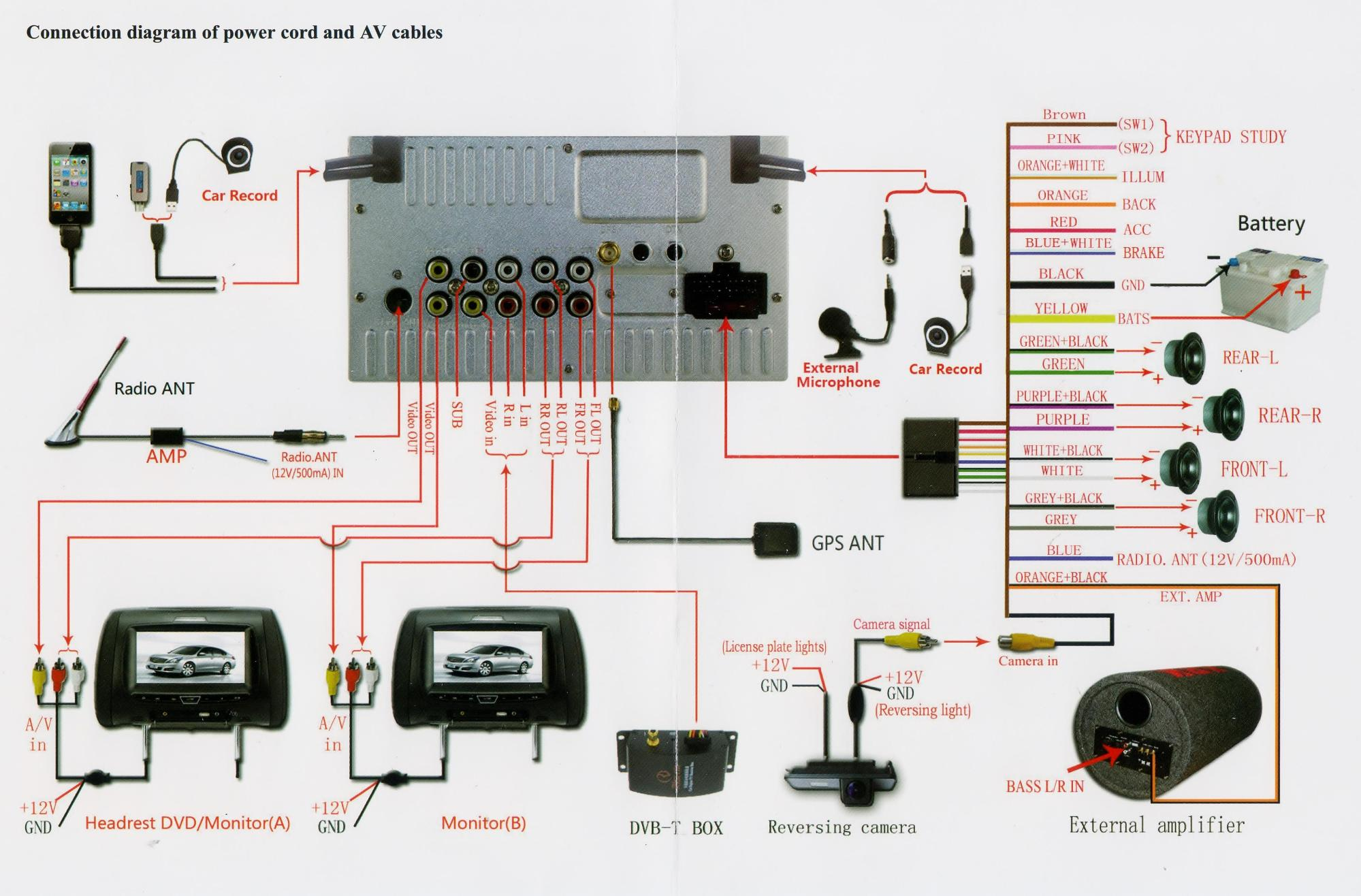 hight resolution of 2006 toyota tacoma stereo wiring diagram steering wheel toyota xevo head unit toyota wigo head unit