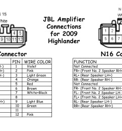 jbl amplifier wiring diagram wiring diagram list toyota tundra jbl amplifier wiring diagram toyota jbl amplifier wiring diagram [ 3000 x 1624 Pixel ]