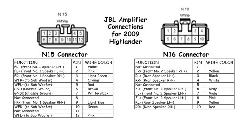 small resolution of jbl amplifier wiring diagram wiring diagram list toyota tundra jbl amplifier wiring diagram toyota jbl amplifier wiring diagram