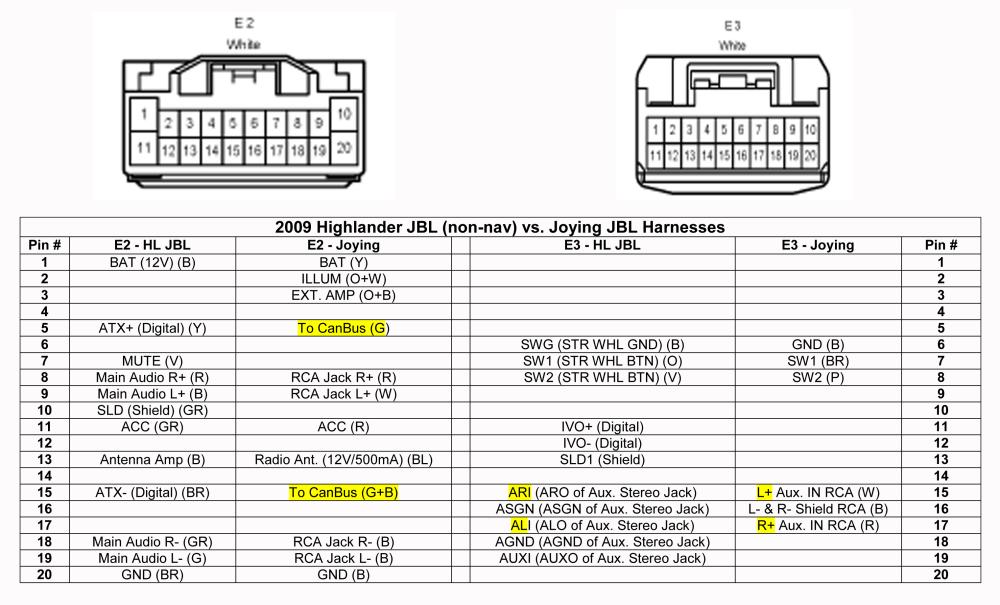 medium resolution of 2015 tundra jbl wiring diagram wiring diagram library 2006 chevy trailblazer wiring diagram toyota tundra jbl