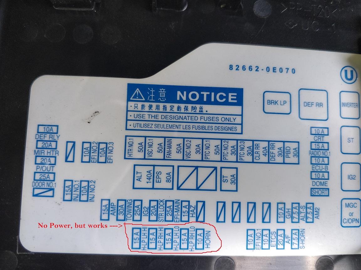hight resolution of highlander fuse box manual e book2002 highlander fuse box wiring diagram centrewrg 2262 2002 highlander