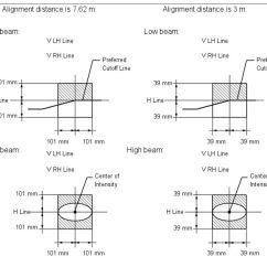 Truck Lite Led Headlight Wiring Diagram Schematic Symbols Aiming Wall Chart - Doki.okimarket.co