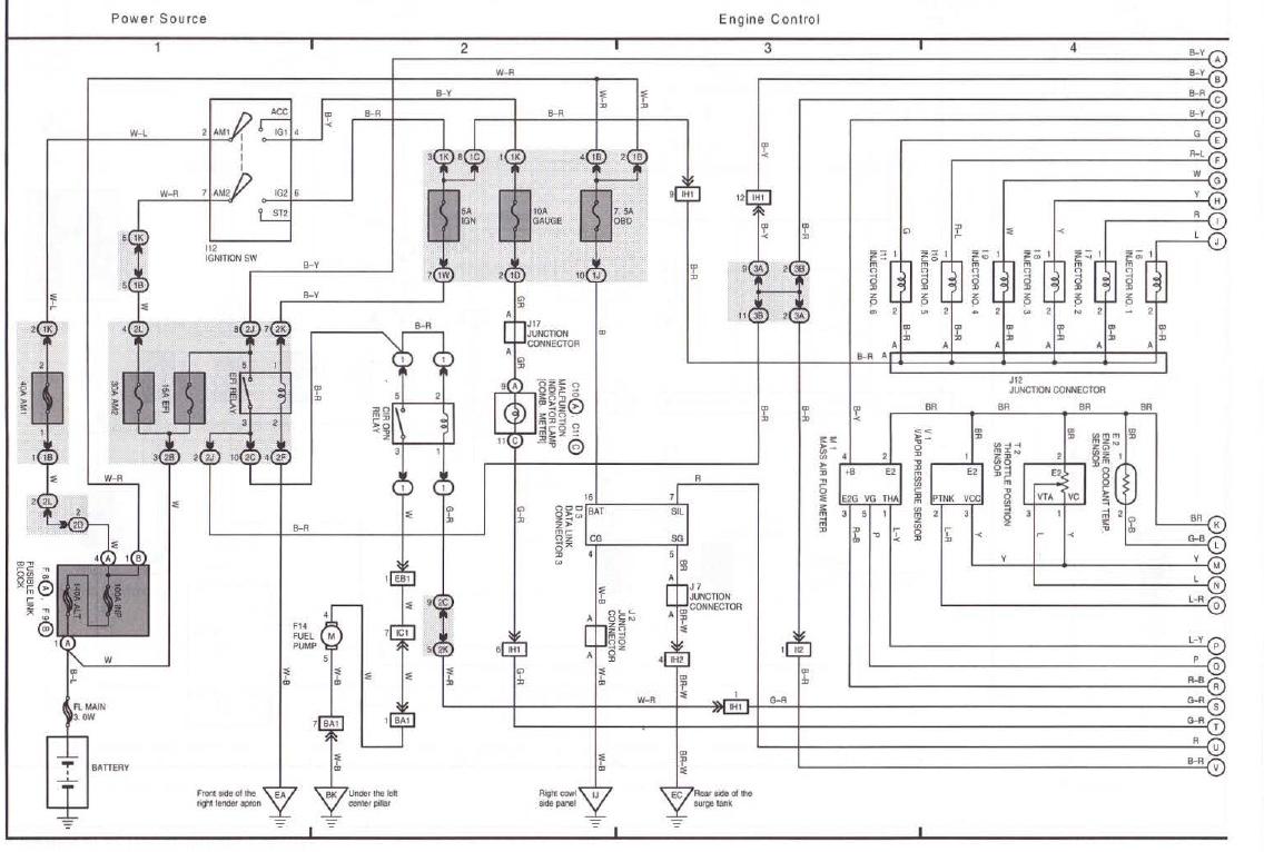 2001 sienna wiring diagram