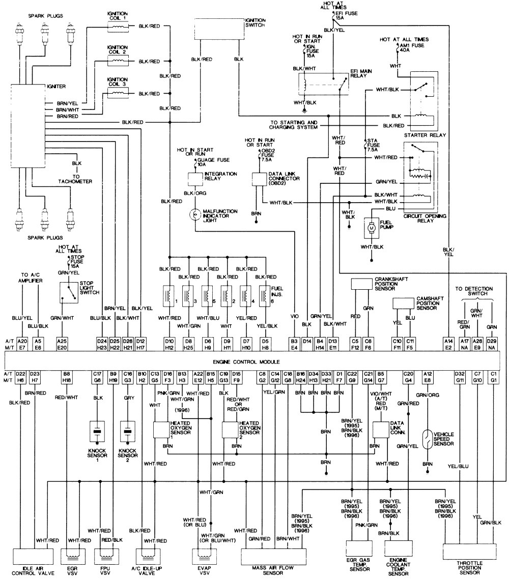 medium resolution of 98 tacoma 4 x 4 starter replacement page 4 toyota nation forum toyota tacoma controls toyota toyota tacoma starter wiring diagram expert