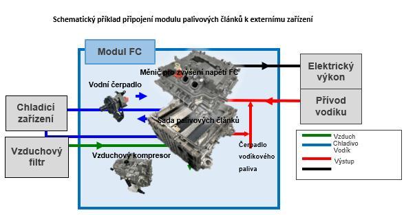 tab2 modul