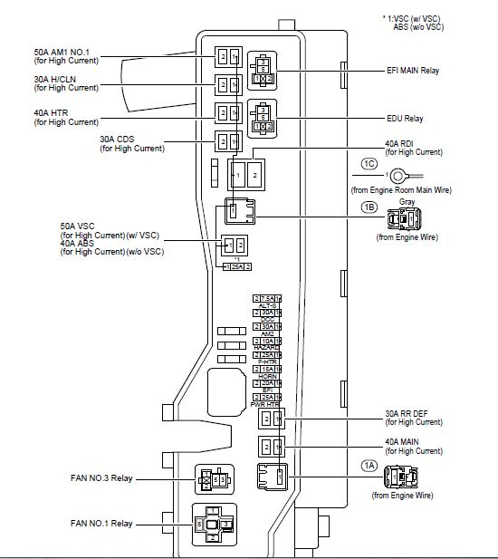 Wiring Diagram For The Stereo Avensis Club Toyota Owners