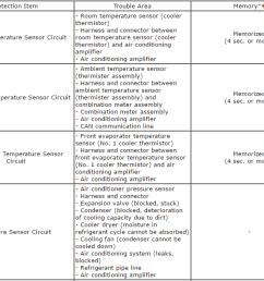 iq air con system iq club toyota owners club toyota forum toyota iq ac wiring diagram toyota iq wiring diagram [ 1305 x 627 Pixel ]