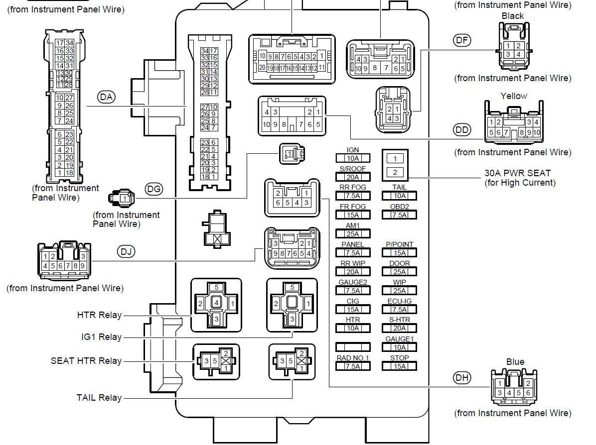 1999 toyota avensis fuse diagram