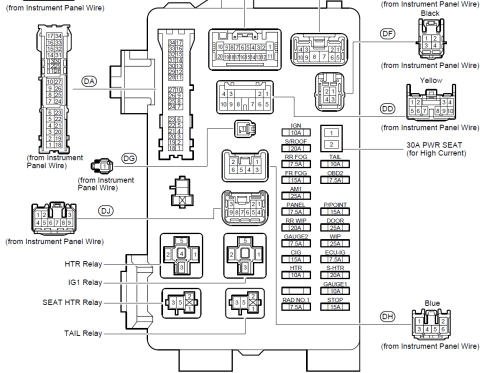 small resolution of fuse box on toyota avensis wiring diagram technicfuse box in toyota avensis wiring diagram database