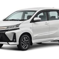 Review Mobil Grand New Veloz All Kijang Innova Spec Harga Toyota Terbaru 18 February 2019 Spesifikasi Preview