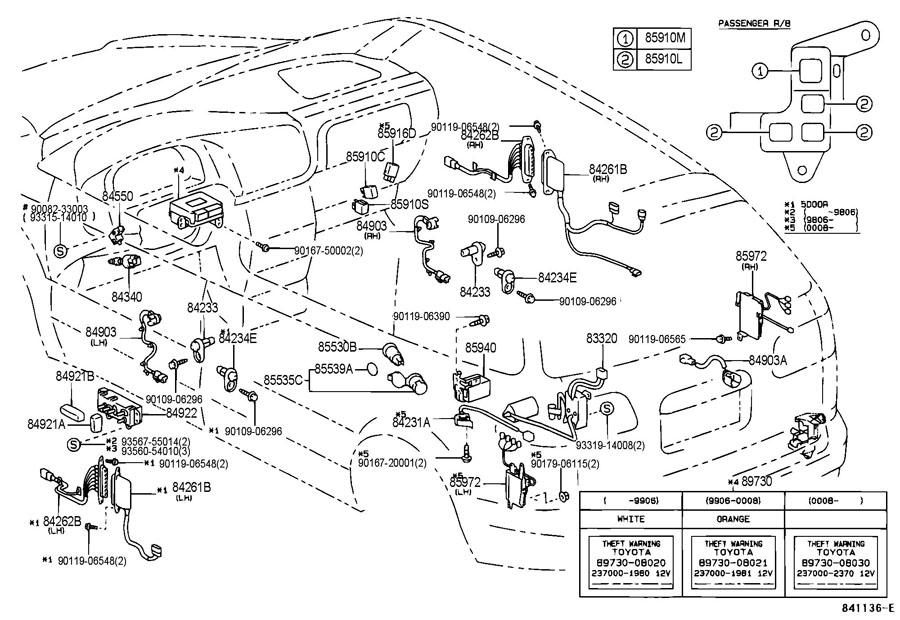 2000 Toyota Sienna Junction, slide door control, male