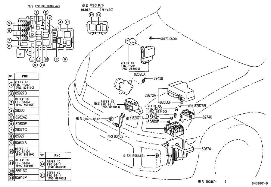 Toyota RAV 4 Block assembly, fusible link. Block, fusible