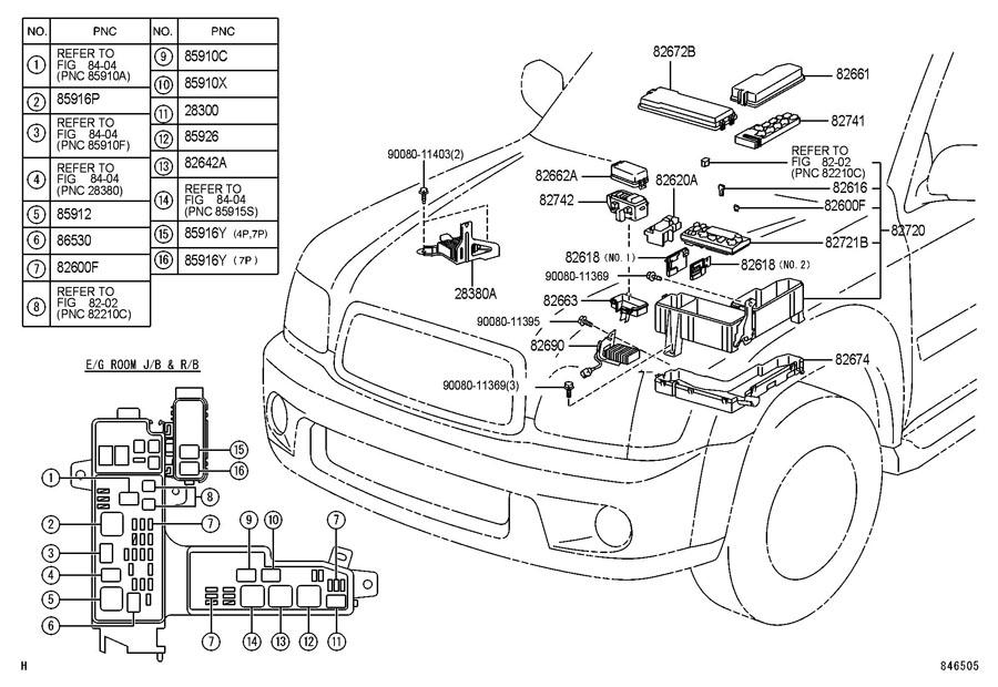 Toyota Tundra Fuse, fuse block. Fuse; no.1; no.2