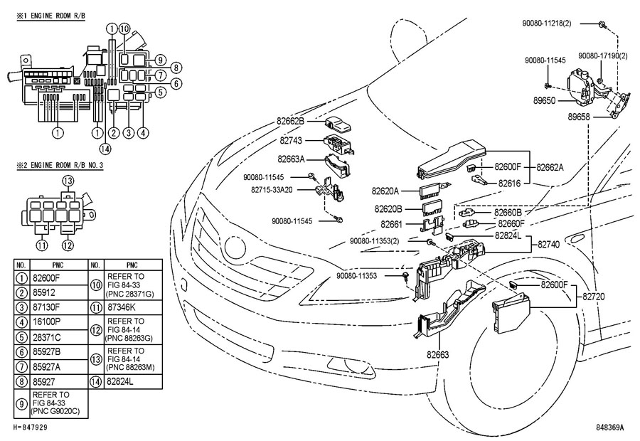 Toyota Camry Block assembly, engine room junction. Block