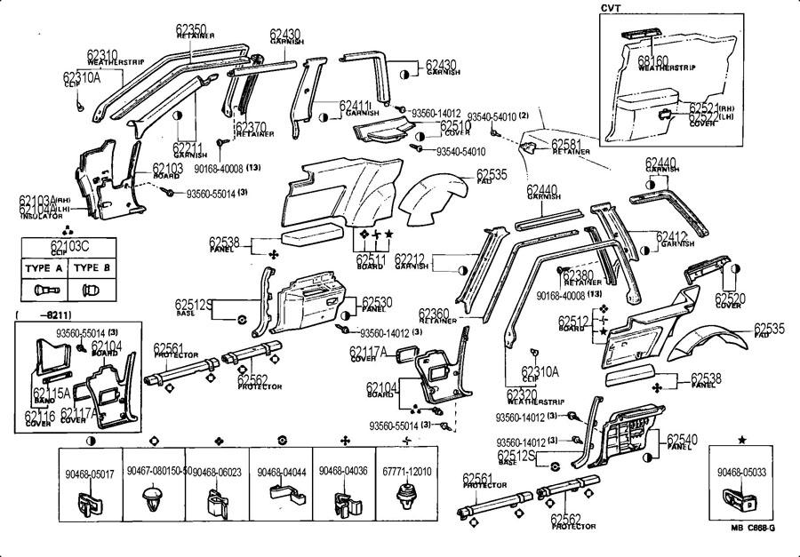 g body fuse box diagram