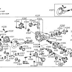 94 Jeep Cherokee Sport Radio Wiring Diagram Animal And Plant Cell Worksheet 2001 Toyota Tundra Front Suspension Diagram, 2001, Free Engine Image For User Manual Download