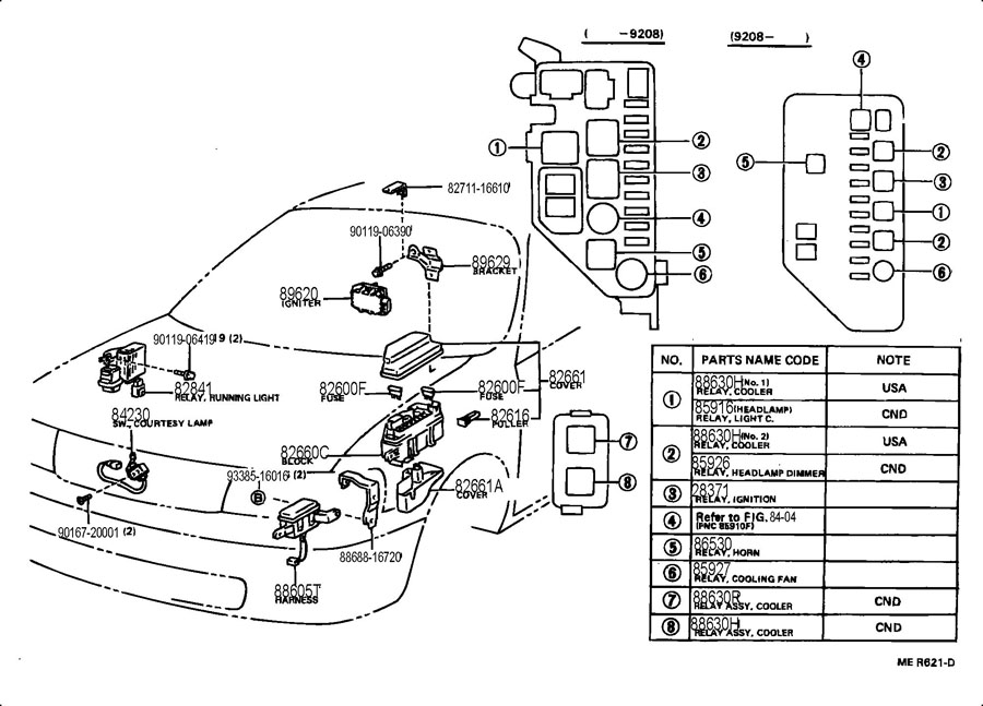 1989 Toyota Pickup Fuse Panel Diagram. Toyota. Auto Fuse