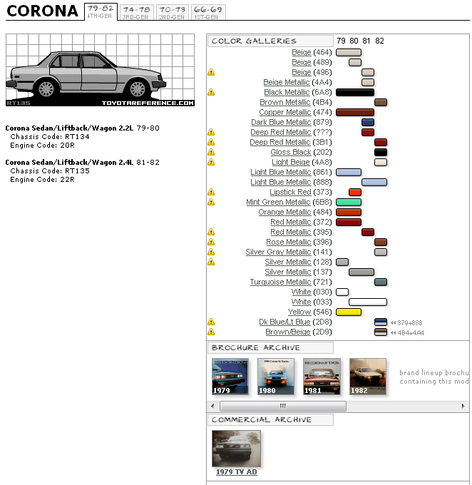 Toyota Corona Touchup Paint Codes, Image Galleries