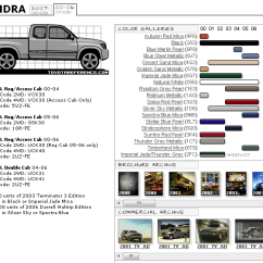 2003 Toyota Tacoma Wiring Diagram 2001 Chevy Cavalier Engine Tundra Touchup Paint Codes Image Galleries Brochure And Tv Scion Cars