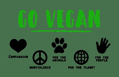 vegano vegan IN COSA CONSISTE LA DIETA VEGANA?