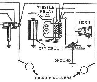 Lionel Whistle Tender Wiring Diagram : 36 Wiring Diagram