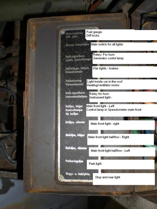 small resolution of fuse box in english