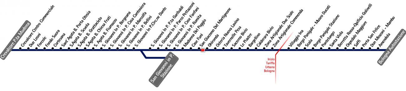 Linea 576 Bologna San Giovanni In Persiceto Crevalcore