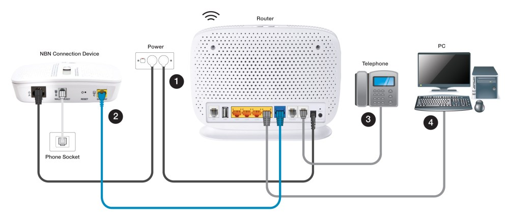 medium resolution of support nbn fttc modem wiring telephone line wiring diagram telephone handset wiring schematic