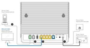 Support – NBN FTTB & NBN FTTN Modem Wiring