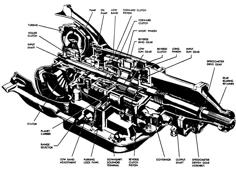 Nissan Silvia S12 Engine, Nissan, Free Engine Image For