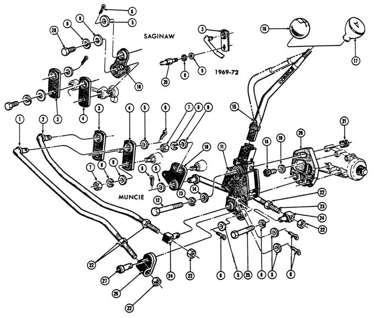 1967-72 Pontiac 4 spd. Floor Shift Control Illustrated