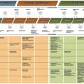 Project deliverables template success