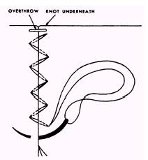 Hand-sewn Overthrow Stitch