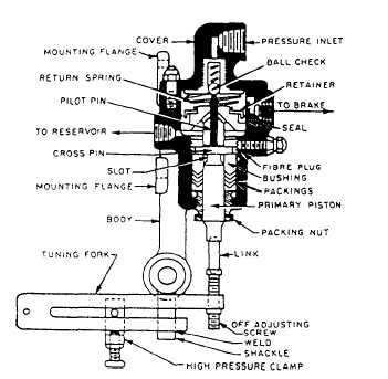 Aircraft Brake Control Wiring Pictures to Pin on Pinterest