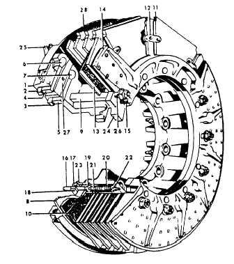 Aircraft Engine Piston Ring Compressor Sleeve