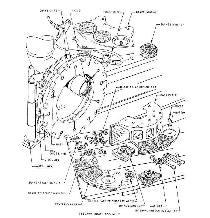 Brake assembly maintenance
