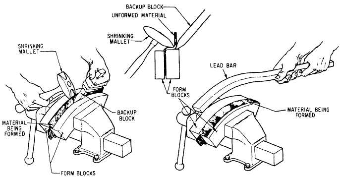 Bending on a Brake