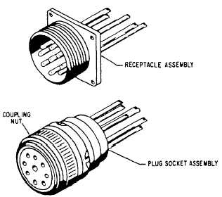 Aircraft electrical system hardware