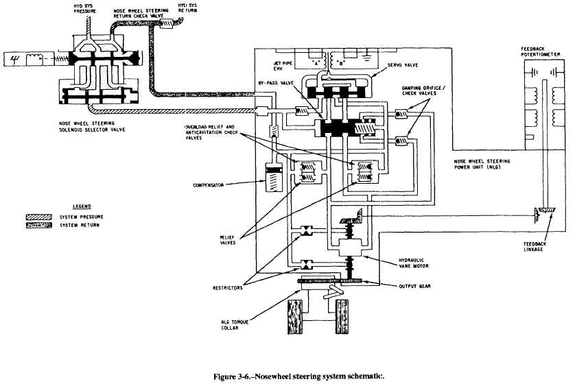 Electrical Splice Symbol Wiring Diagram And Fuse Box